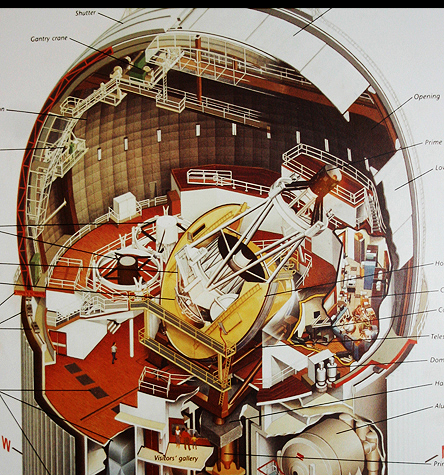 A cross-section of inside the Siding Springs astronomy observatory